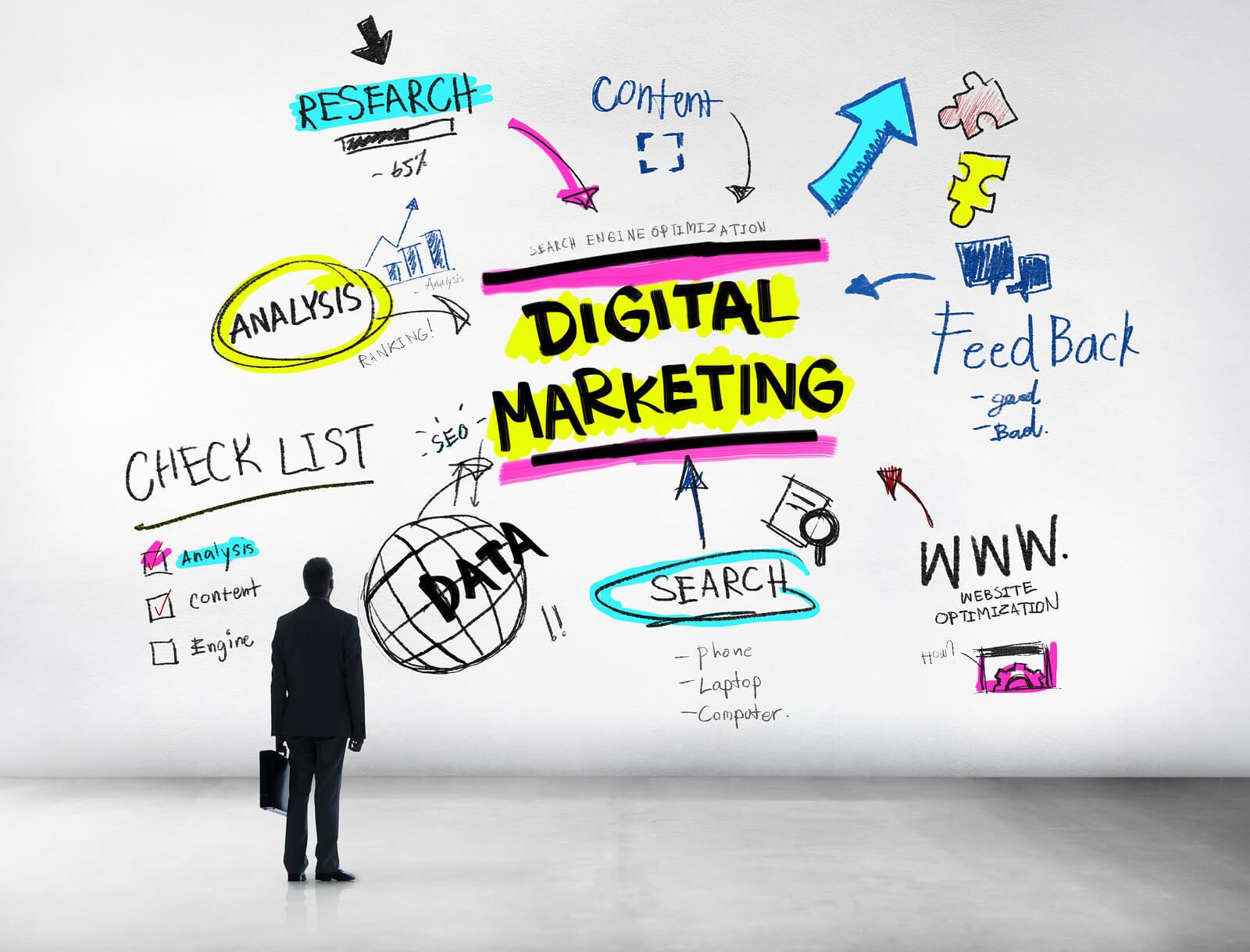 Dijital Stratejik Planlama Nedir?